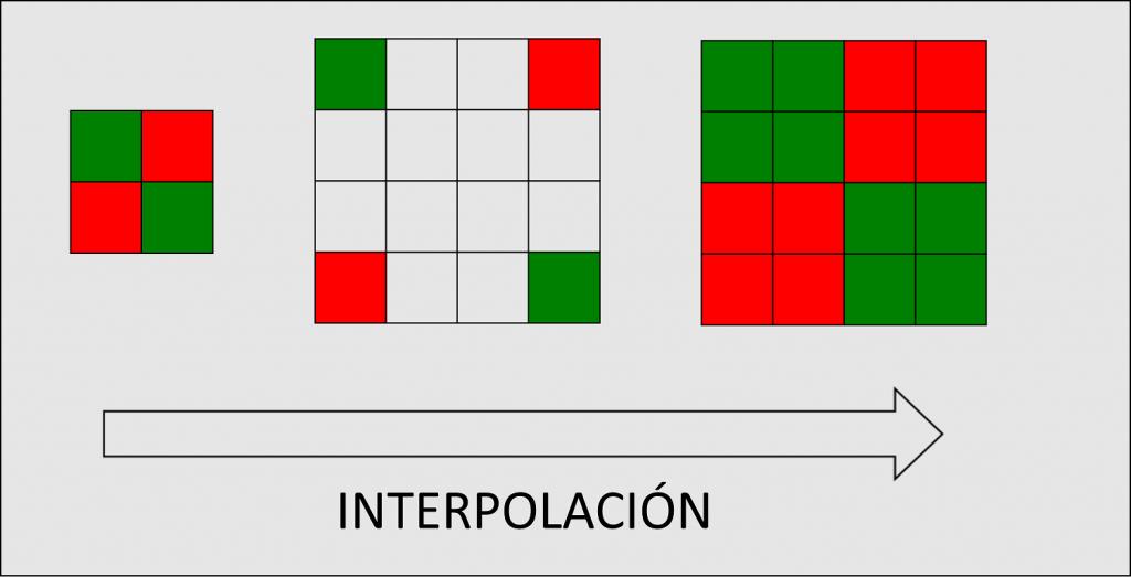 LOS 5 MITOS MÁS COMUNES DE LAS CÁMARAS DE FOTOTRAMPEO Interpolación de imágenes